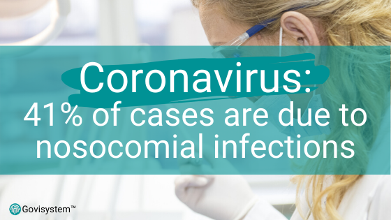 Govisystem; Coronavirus: 41% of cases are due to nosocomial infections